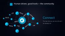 【商务深蓝】简约科技商业计划工作总结通用模板示例4