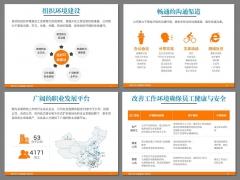 【HR实用职场文档02】政府质量奖评选HR汇报材料示例3
