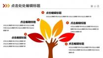 【总结报告】红黄橙年终总结简约大气示例7