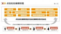 【总结报告】红黄橙年终总结简约大气示例3