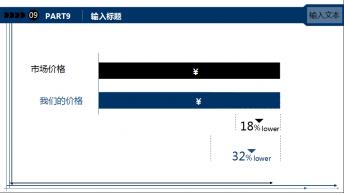 蓝黑高端大气商务PPT示例4