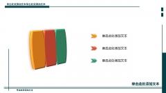 【壹弹发布】军绿色高端深度商务模版(多图表)示例3