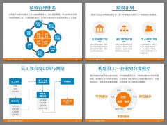 【HR实用职场文档02】政府质量奖评选HR汇报材料示例7
