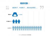【木先生完全不负责研究所】X公司员工福利调查报告示例6