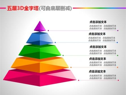 【五层3d金字塔ppt模板】-pptstore