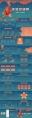 【国风8.0】锦鲤,中国风图文排版(双版本)示例3