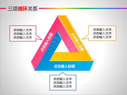 【三项循环关系ppt图表ppt模板】-pptstore