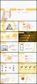 【商业计划书】3+1互联网APP科技项目模板+案例示例3