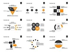 策略/数据分析-图表24套【赠送两套热销模板】示例3