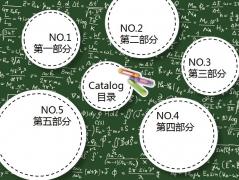 教育类PPT:公式迷阵示例2