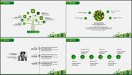 """""""绿色城市""""农业/旅游/环保PPT模板(全可编辑)示例6"""