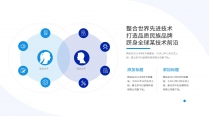 【商务】白蓝扁平化超实用主义通用模板10示例7