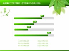 【完美演示】翠绿清新商务PPT模版示例6