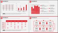 红白简约风格细致排版商业实用模板示例7