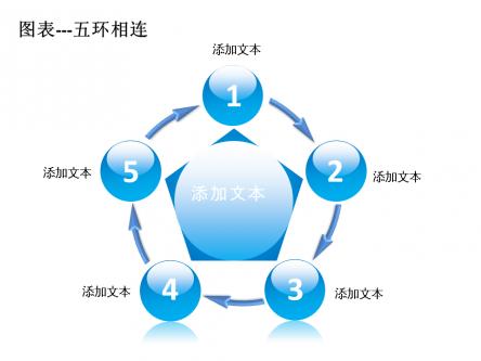 手绘3dppt图表第一辑(12套)
