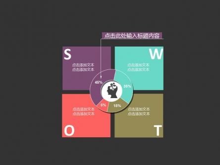 【【12套】swot分析图表