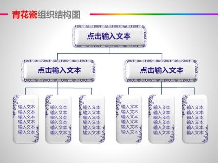 【青花瓷组织结构图ppt模板】-pptstore