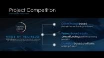 【粒子风暴】创意视觉 科技数据大气通用商务模版示例7