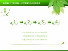 【完美演示】翠绿清新商务PPT模版示例4