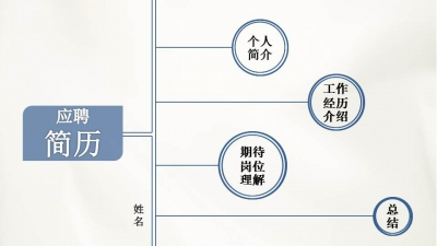 【简历ppt模板】-pptstore