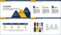 汽车运输交通行业市场销售工作汇报PPT示例5