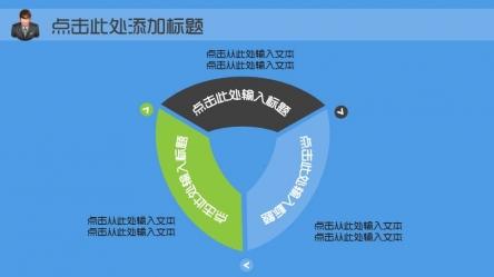【【动态】优雅商务蓝 年度总结报告 竞聘模板ppt模板