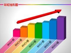 彩虹柱形图PPT图表