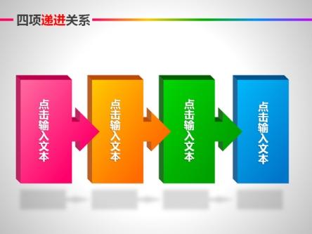 【四项递进关系ppt图表ppt模板】-pptstore
