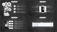【学霸归来】创意黑板答辩&述职模板第五弹示例4