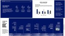 【分条析理B】蓝色科技极简大气商务工作总结年终汇报示例7