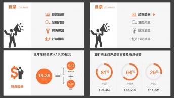 总结汇报-欧美卡通商务风简洁大气扁平数据可视化报告示例3