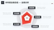 【年终总结】蓝·橙高端商务模板1.0(双色)示例4