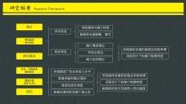 """【一个字""""实用""""】百年名校毕业论文答辩PPT模板示例5"""