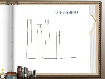 【倬彼昊天】小清新 复古 校园风 ppt模板